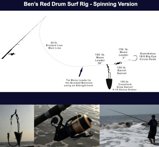 Ben's Red Drum Surf Set Up - Spinning